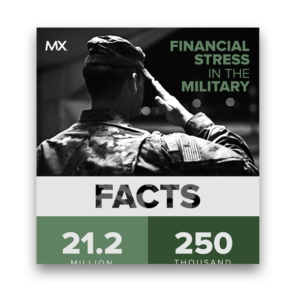 Military-Financial-Stress_small