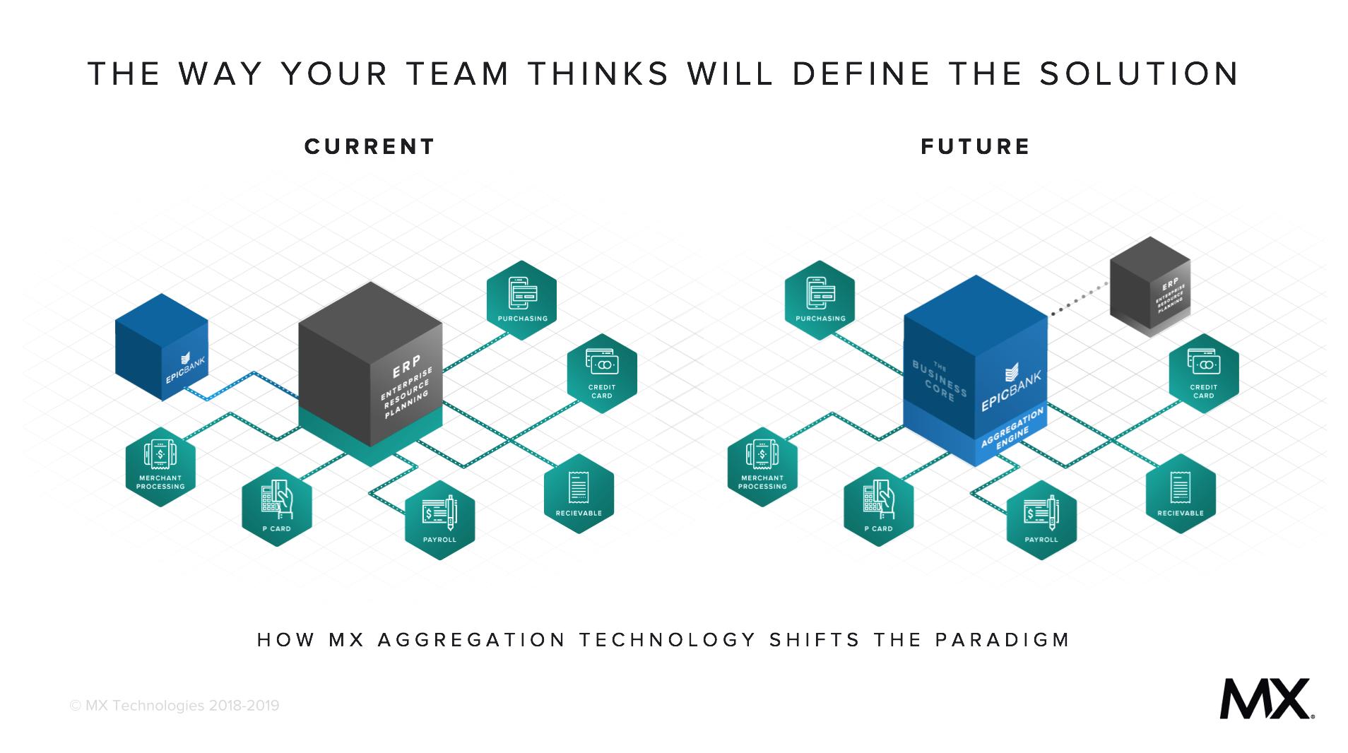 future of data fintech