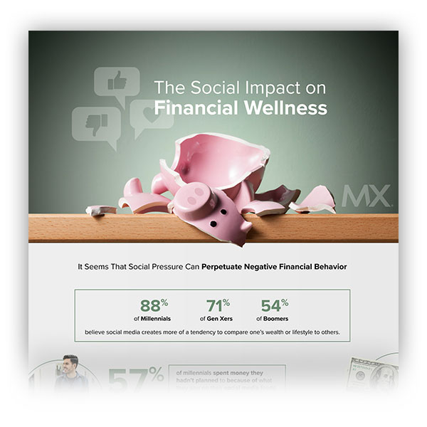 The Social Impact on Financial Wellness