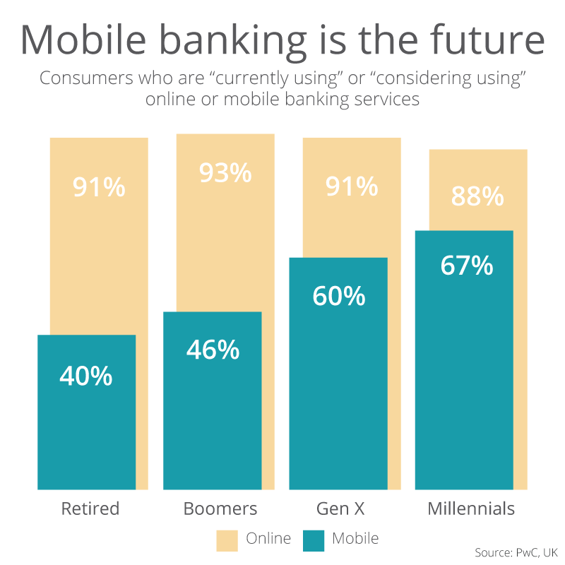mobile-banking-is-the-future.png